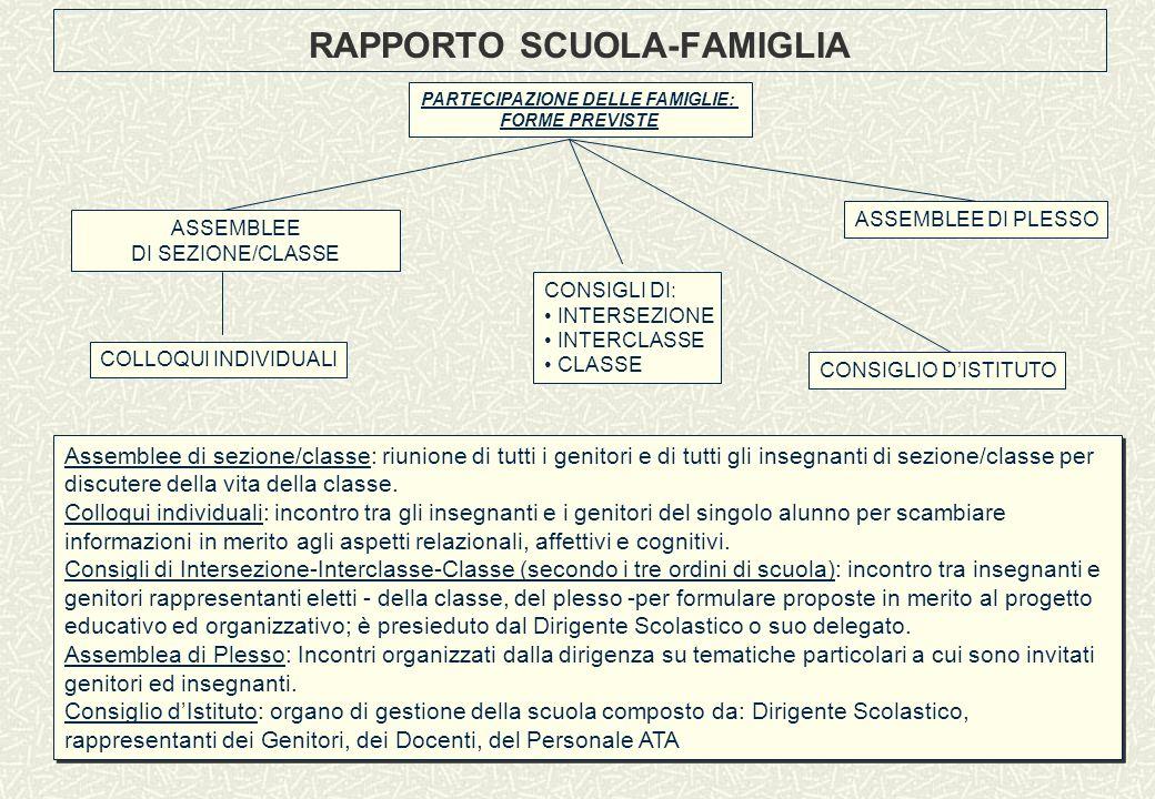 RAPPORTO SCUOLA-FAMIGLIA
