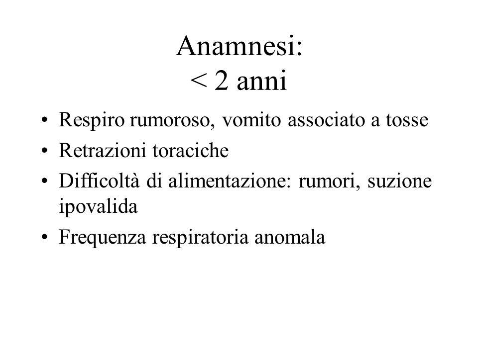 Anamnesi: < 2 anni Respiro rumoroso, vomito associato a tosse