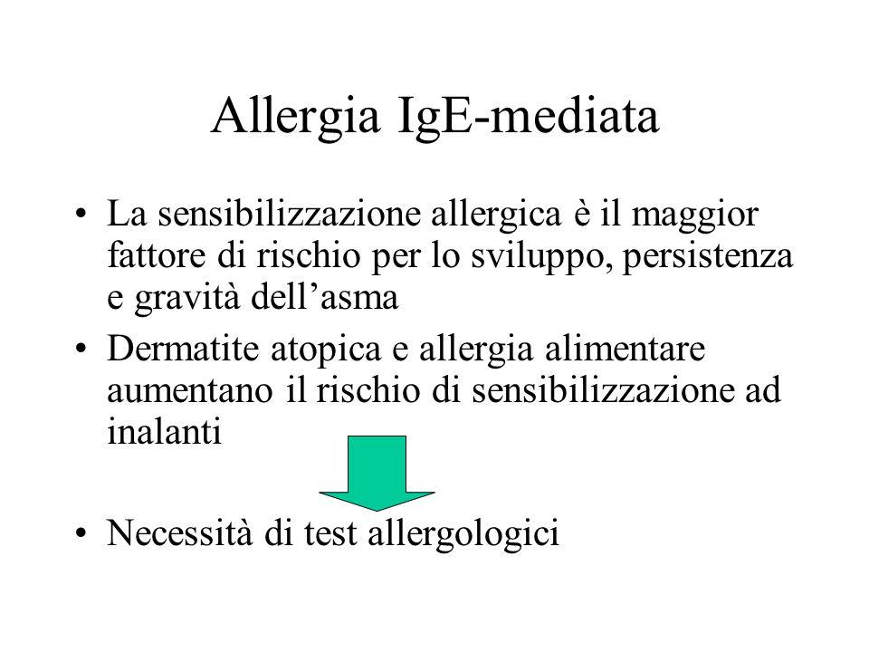 Allergia IgE-mediata La sensibilizzazione allergica è il maggior fattore di rischio per lo sviluppo, persistenza e gravità dell'asma.