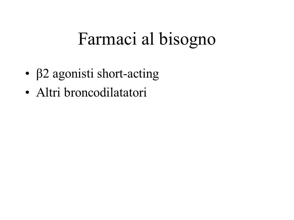 Farmaci al bisogno β2 agonisti short-acting Altri broncodilatatori