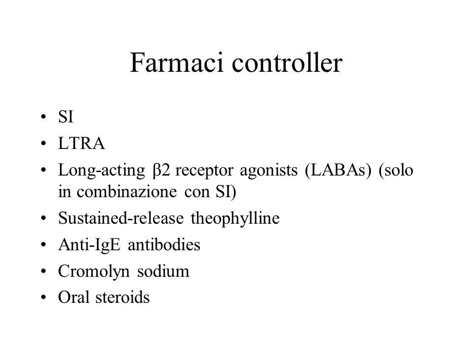 Farmaci controller SI LTRA