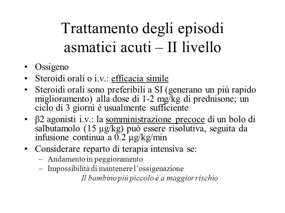 Trattamento degli episodi asmatici acuti – II livello