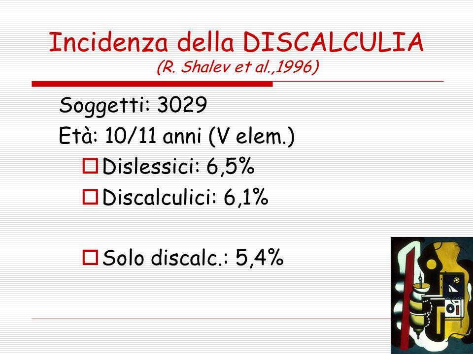 Incidenza della DISCALCULIA (R. Shalev et al.,1996)