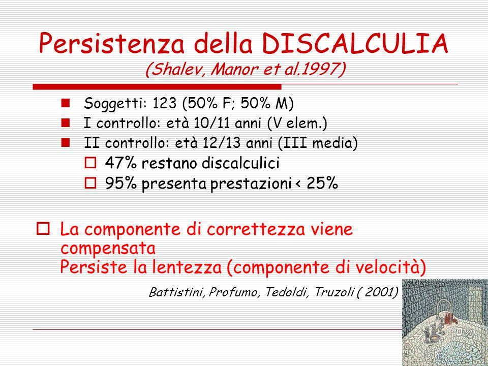 Persistenza della DISCALCULIA (Shalev, Manor et al.1997)