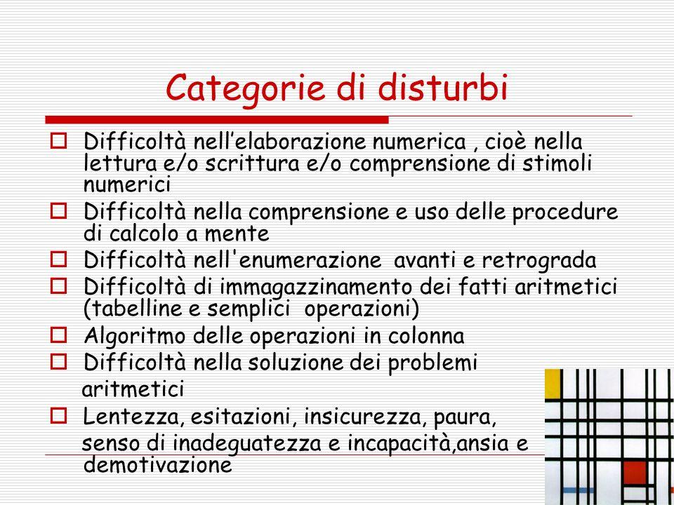 Categorie di disturbi Difficoltà nell'elaborazione numerica , cioè nella lettura e/o scrittura e/o comprensione di stimoli numerici.