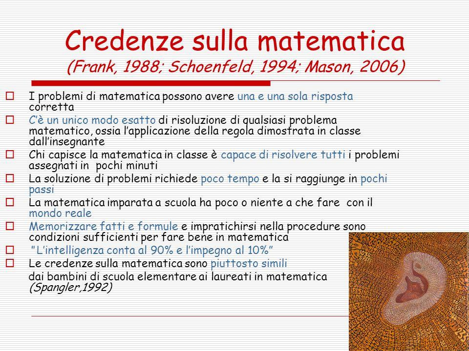 Credenze sulla matematica (Frank, 1988; Schoenfeld, 1994; Mason, 2006)