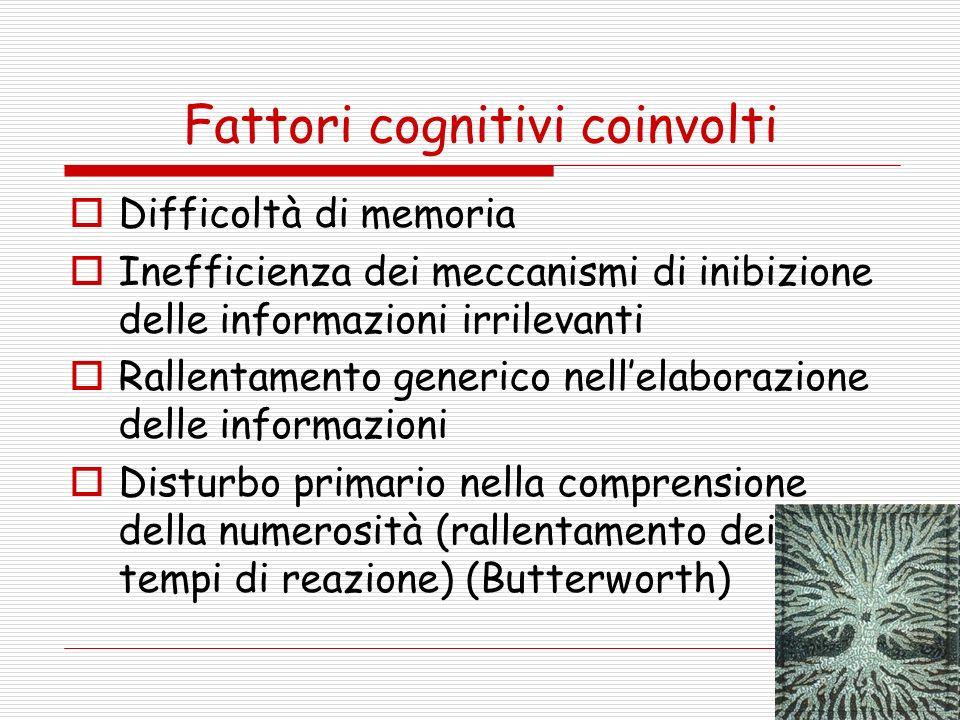 Fattori cognitivi coinvolti
