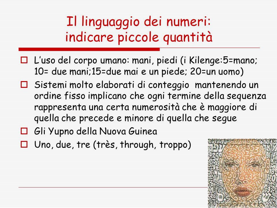 Il linguaggio dei numeri: indicare piccole quantità
