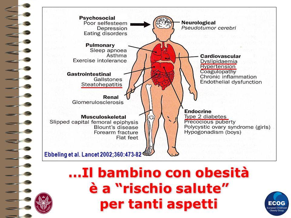 …Il bambino con obesità è a rischio salute per tanti aspetti