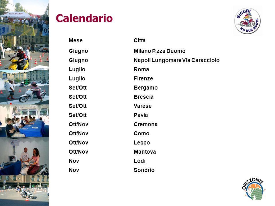 Calendario Mese Città Giugno Milano P.zza Duomo