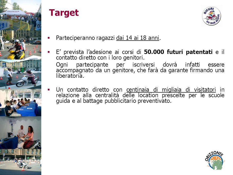 Target Parteciperanno ragazzi dai 14 ai 18 anni.