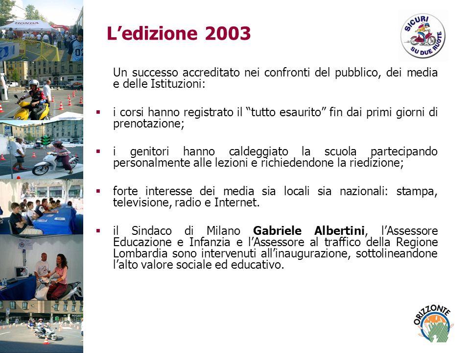 L'edizione 2003 Un successo accreditato nei confronti del pubblico, dei media e delle Istituzioni: