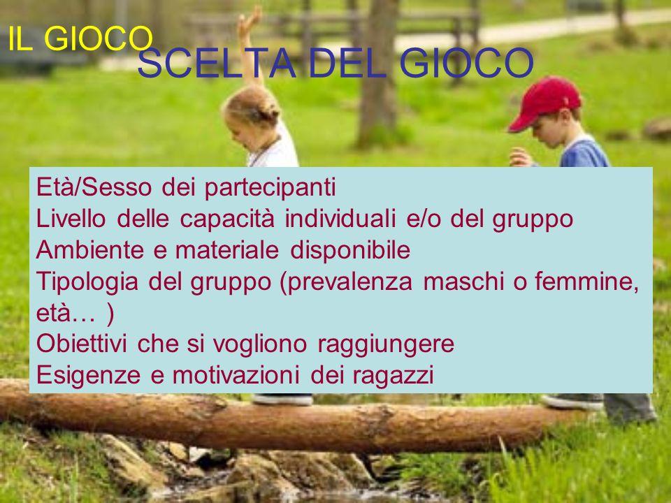 SCELTA DEL GIOCO IL GIOCO Età/Sesso dei partecipanti