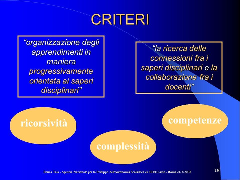 CRITERI abilità conoscenze competenze ampliamento ricorsività