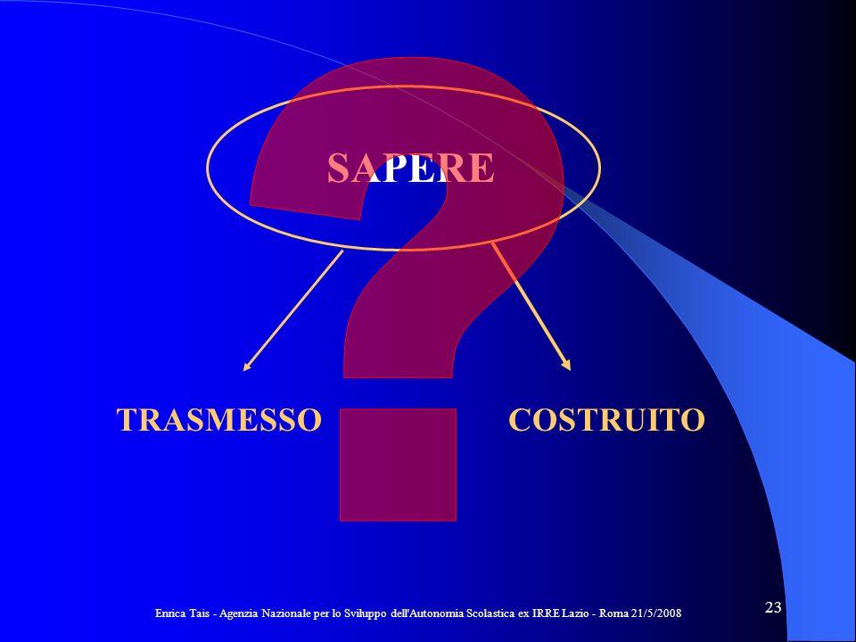 SAPERE TRASMESSO COSTRUITO