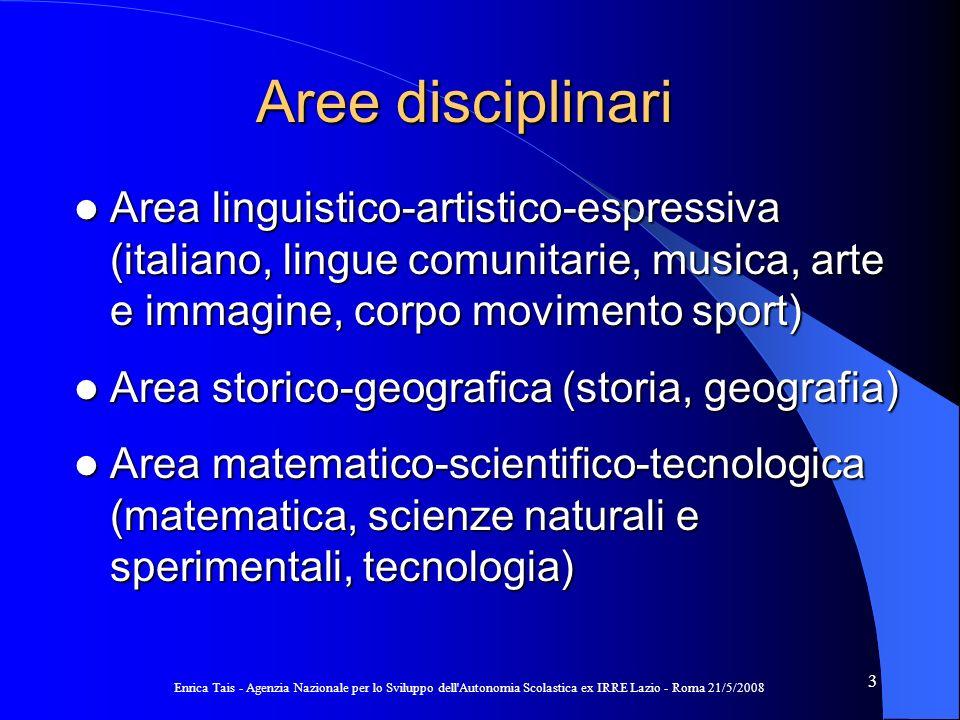 Aree disciplinari Area linguistico-artistico-espressiva (italiano, lingue comunitarie, musica, arte e immagine, corpo movimento sport)