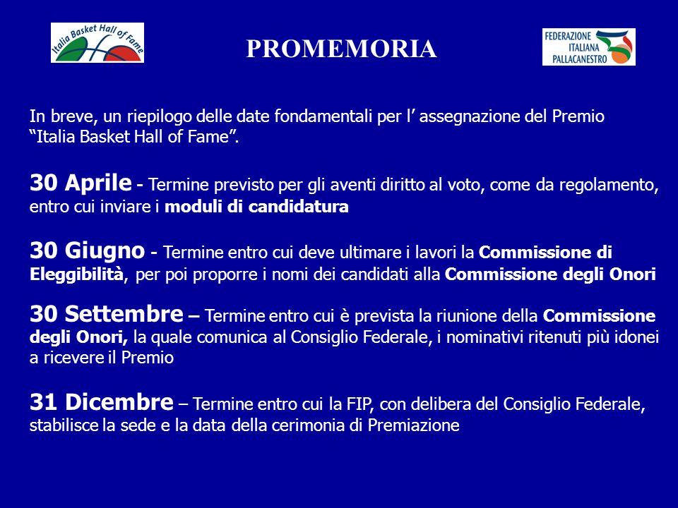 PROMEMORIA In breve, un riepilogo delle date fondamentali per l' assegnazione del Premio. Italia Basket Hall of Fame .