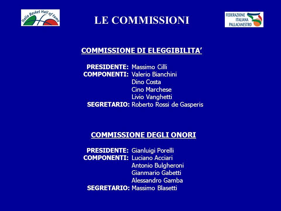 COMMISSIONE DI ELEGGIBILITA'