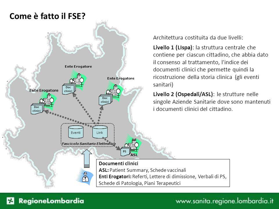 Come è fatto il FSE Architettura costituita da due livelli: