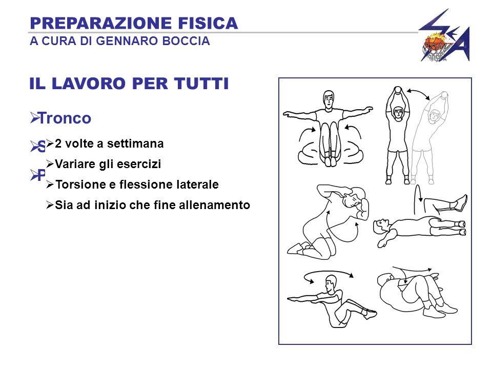 PREPARAZIONE FISICA A CURA DI GENNARO BOCCIA