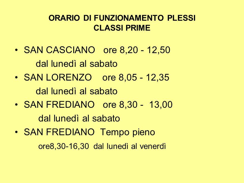 ORARIO DI FUNZIONAMENTO PLESSI CLASSI PRIME