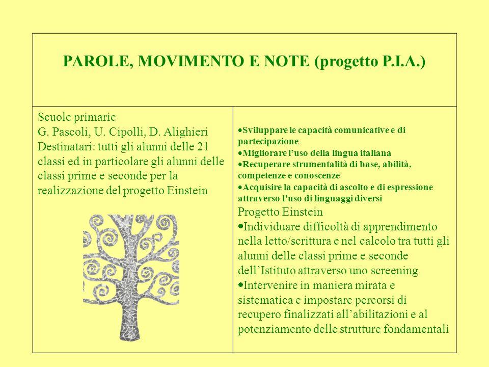 PAROLE, MOVIMENTO E NOTE (progetto P.I.A.)