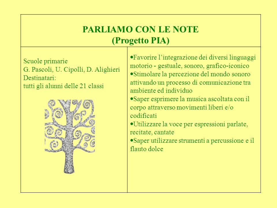 PARLIAMO CON LE NOTE (Progetto PIA)