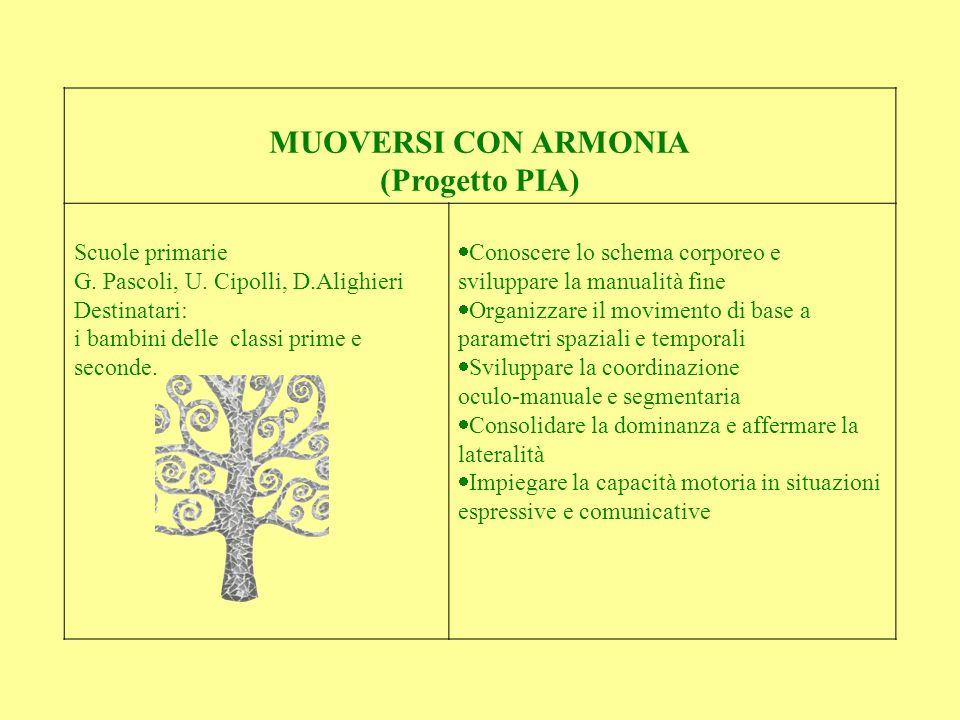 MUOVERSI CON ARMONIA (Progetto PIA)