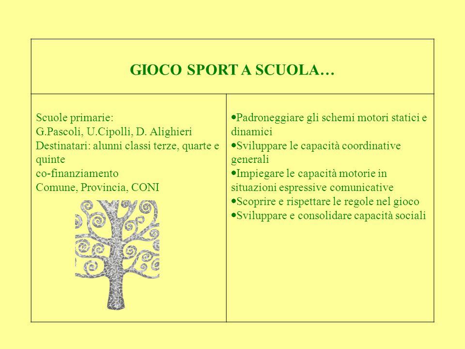 GIOCO SPORT A SCUOLA… Scuole primarie: