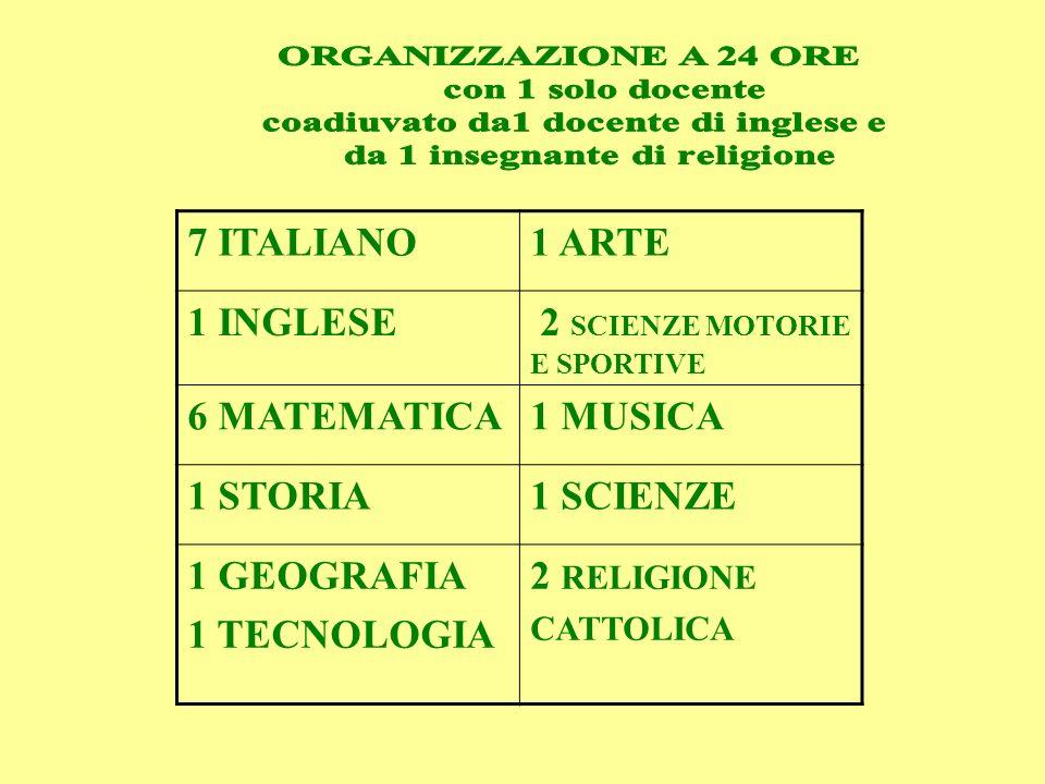 coadiuvato da1 docente di inglese e da 1 insegnante di religione