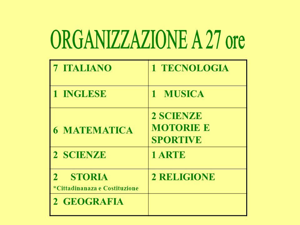 ORGANIZZAZIONE A 27 ore 7 ITALIANO 1 TECNOLOGIA 1 INGLESE 1 MUSICA