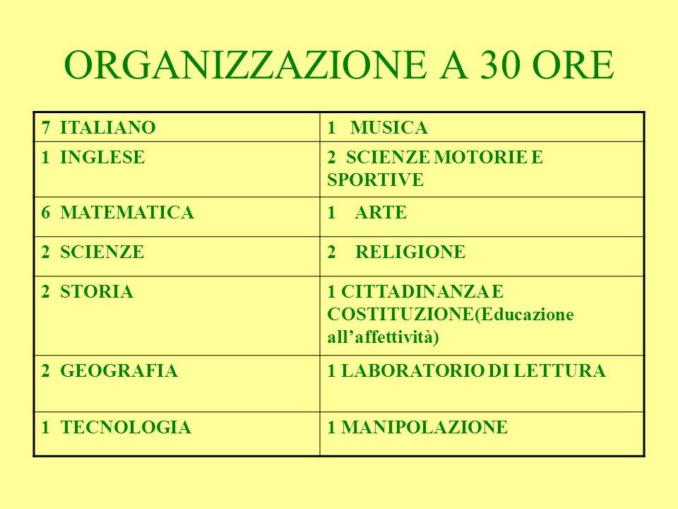 ORGANIZZAZIONE A 30 ORE 7 ITALIANO 1 MUSICA 1 INGLESE