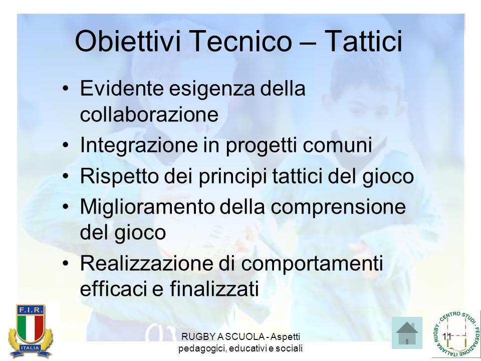 Obiettivi Tecnico – Tattici