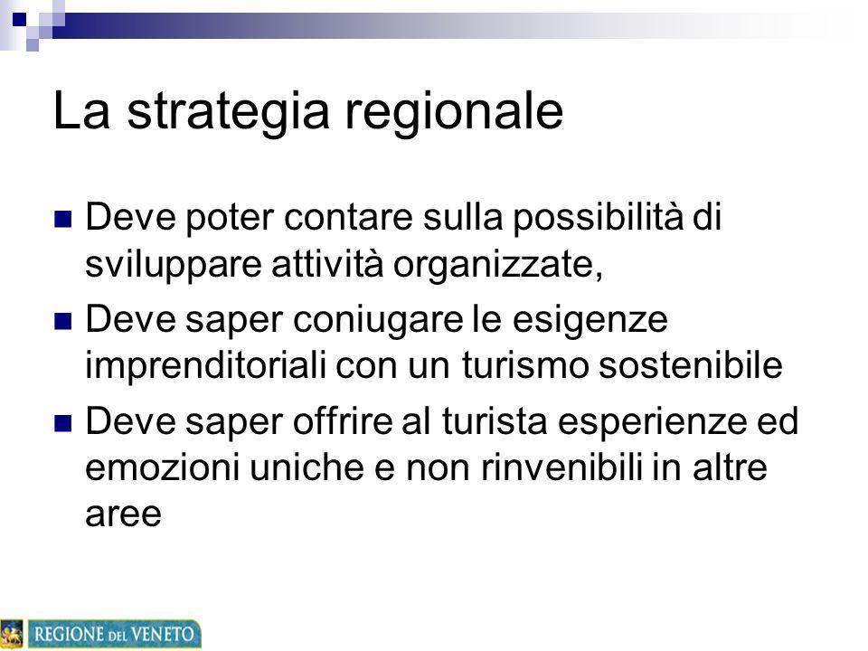 La strategia regionale