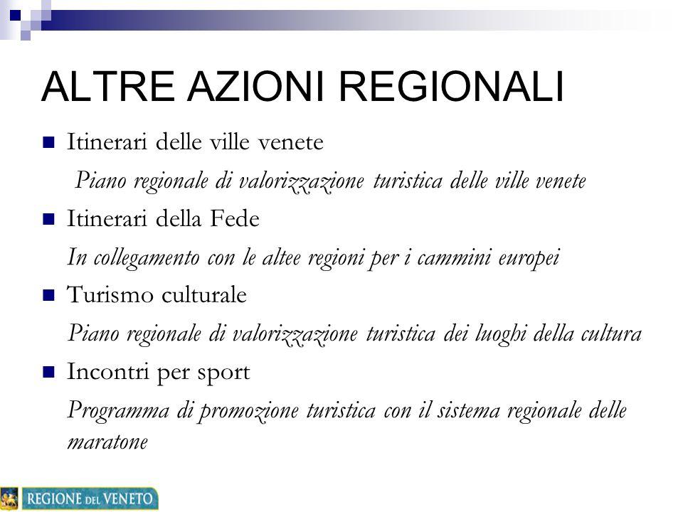 ALTRE AZIONI REGIONALI
