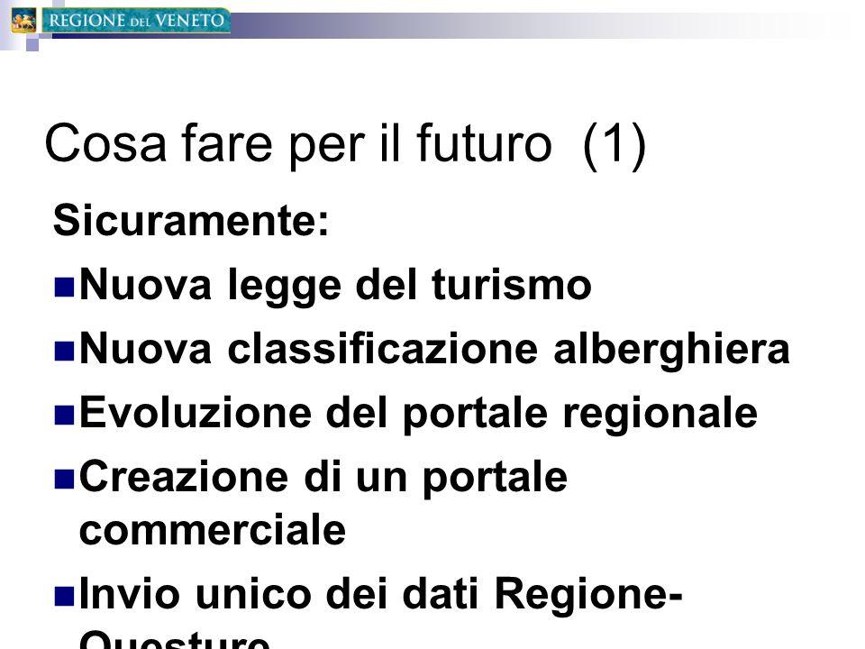 Cosa fare per il futuro (1)