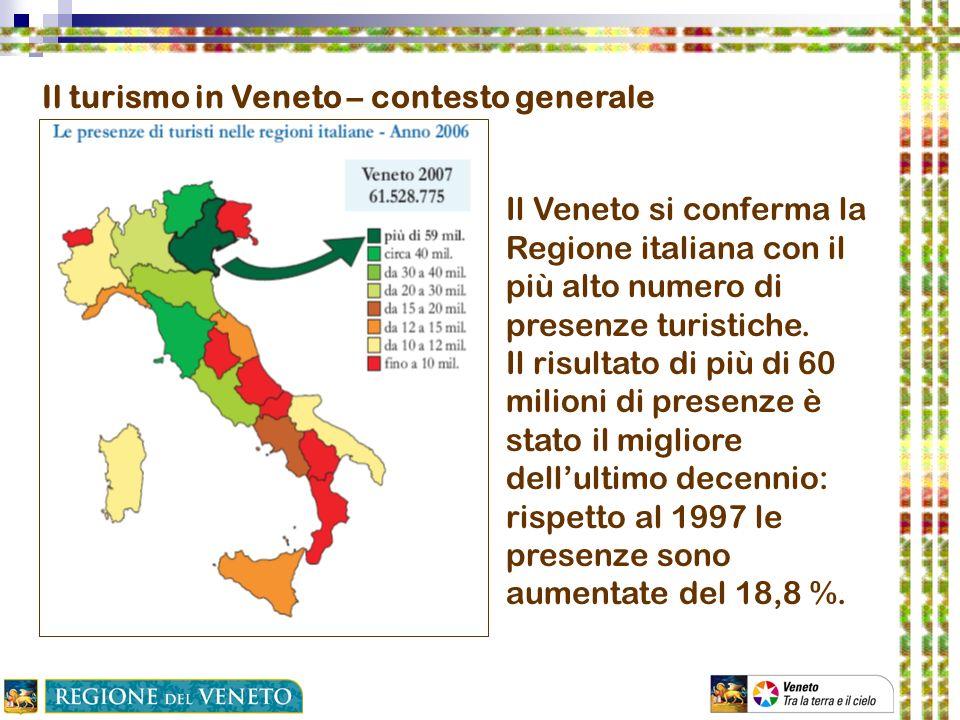 Il turismo in Veneto – contesto generale
