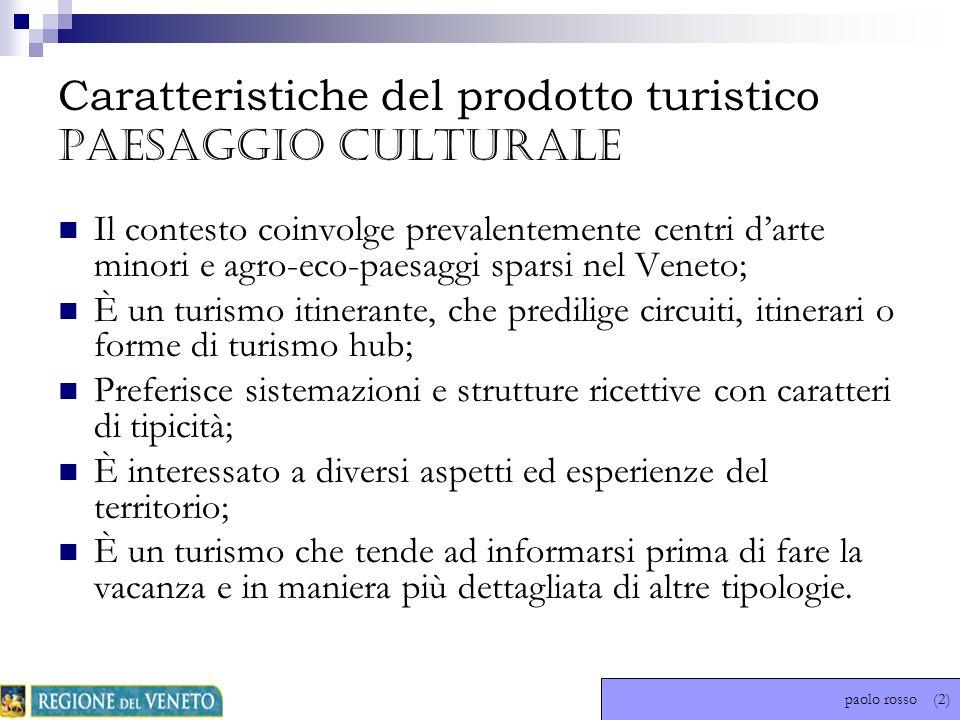 Caratteristiche del prodotto turistico PAESAGGIO CULTURALE