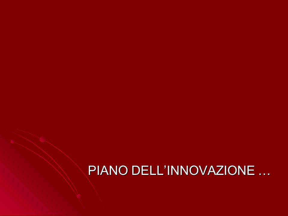 PIANO DELL'INNOVAZIONE …