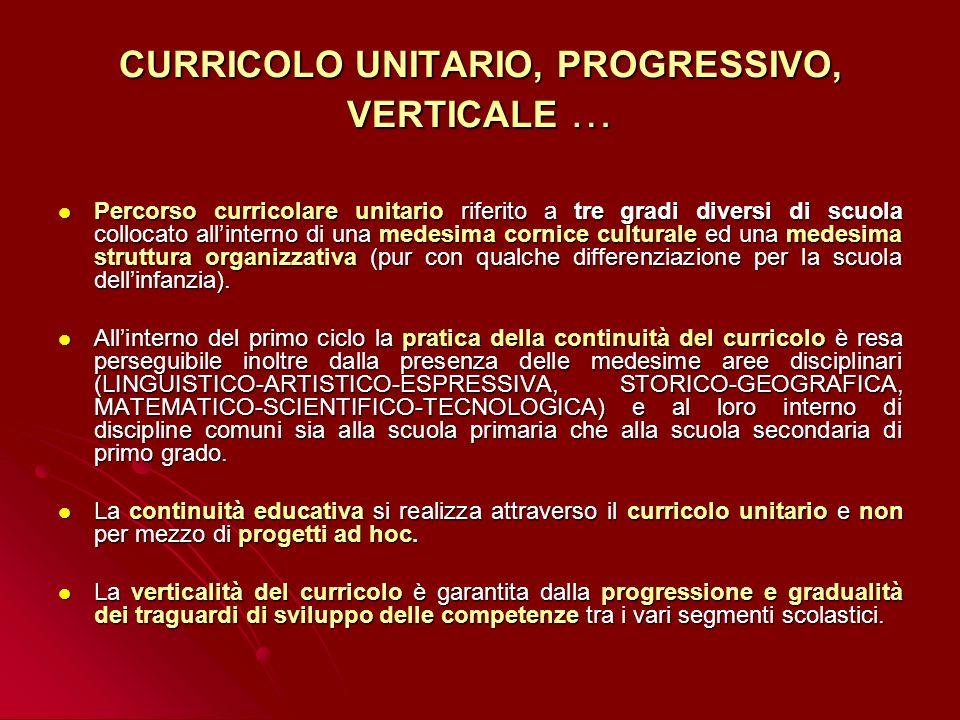 CURRICOLO UNITARIO, PROGRESSIVO, VERTICALE …