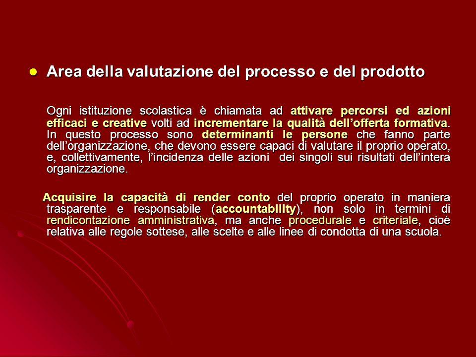 Area della valutazione del processo e del prodotto