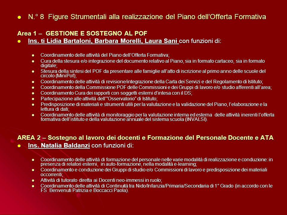 N.° 8 Figure Strumentali alla realizzazione del Piano dell'Offerta Formativa
