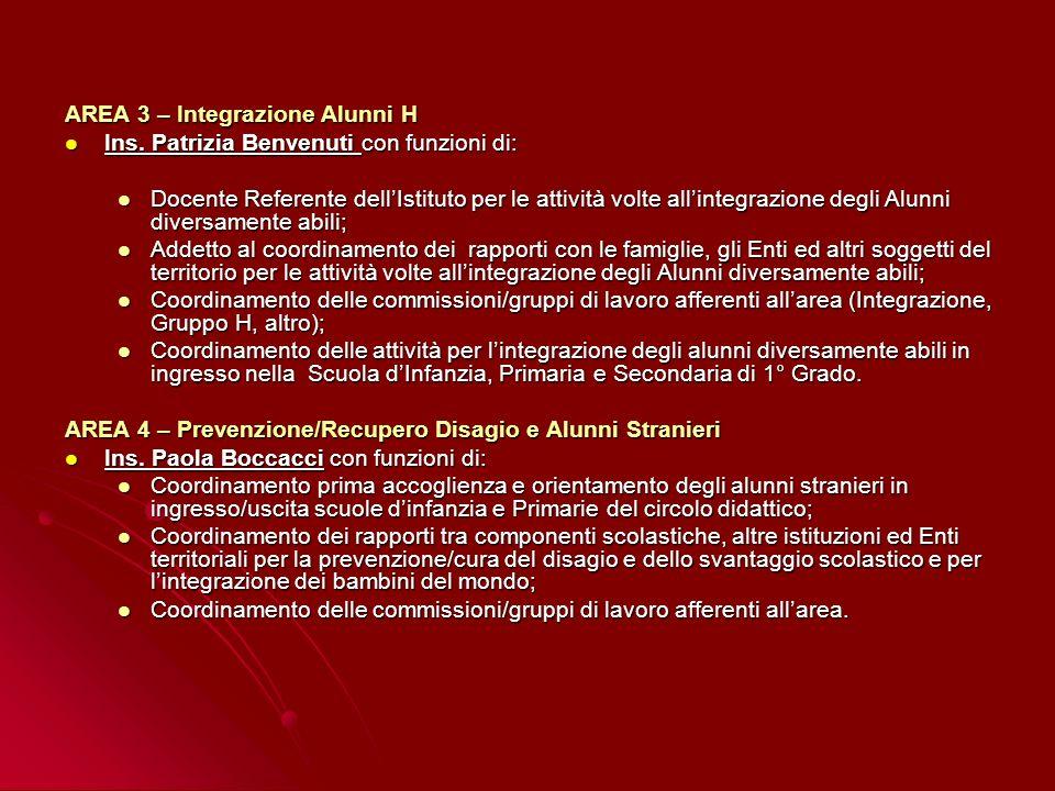 AREA 3 – Integrazione Alunni H
