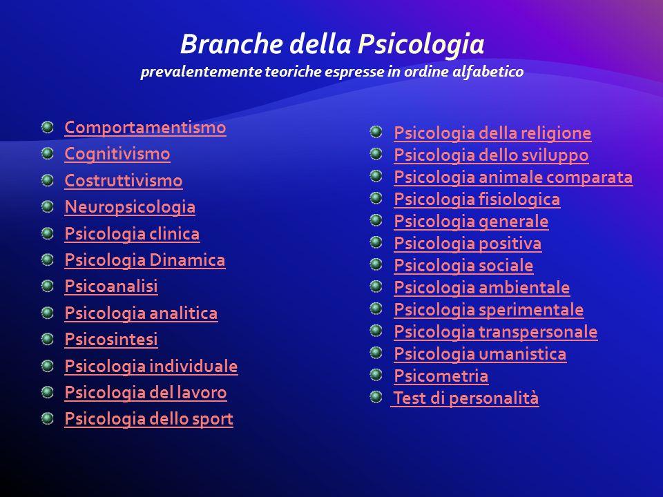 Branche della Psicologia prevalentemente teoriche espresse in ordine alfabetico
