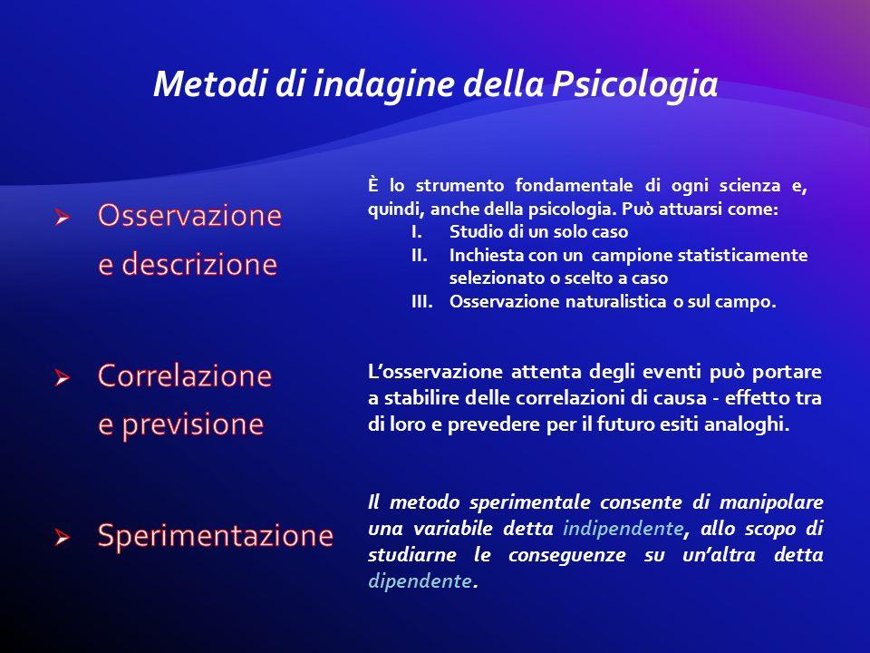 Metodi di indagine della Psicologia