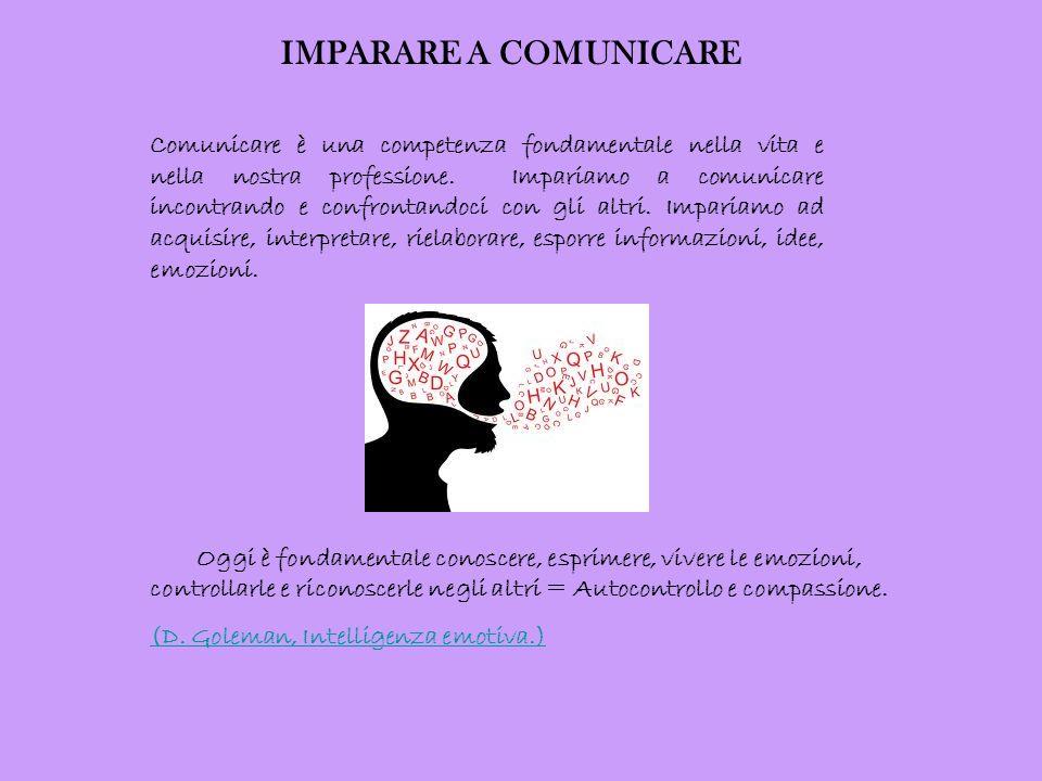 IMPARARE A COMUNICARE
