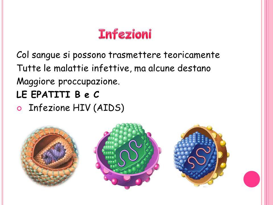 Infezioni Col sangue si possono trasmettere teoricamente