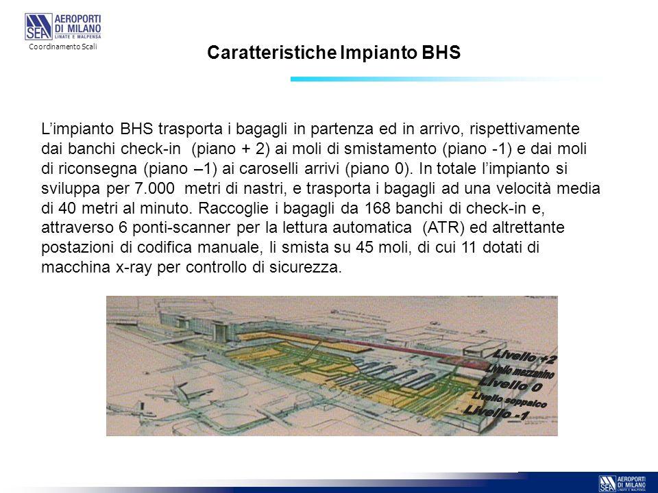 Caratteristiche Impianto BHS