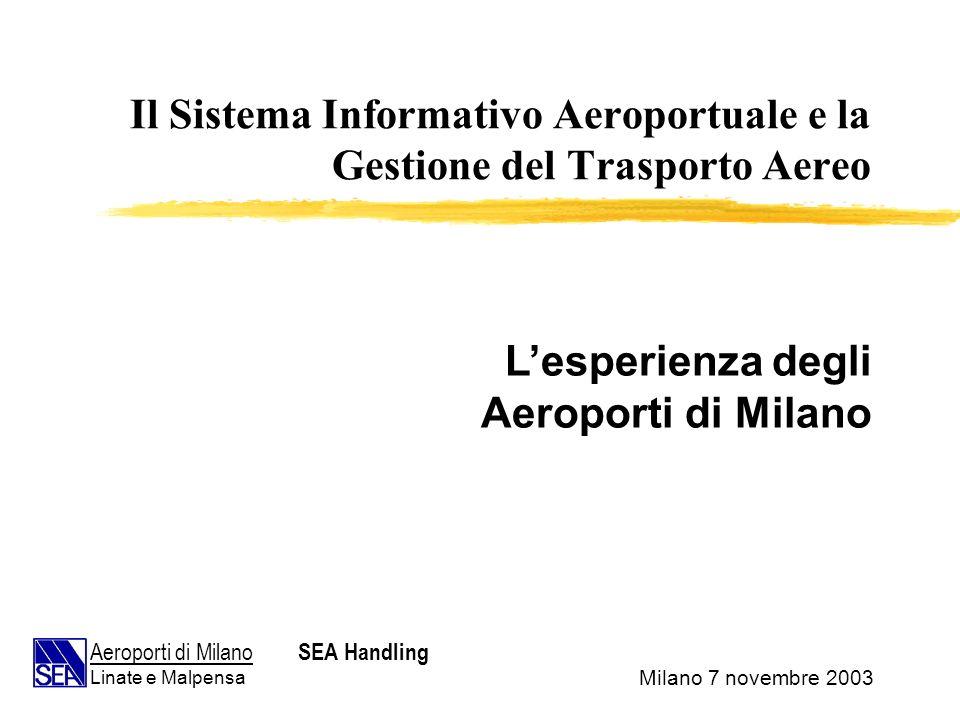Il Sistema Informativo Aeroportuale e la Gestione del Trasporto Aereo
