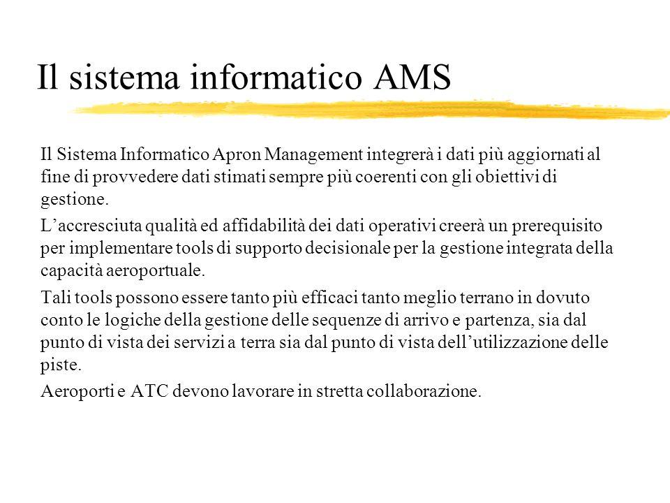 Il sistema informatico AMS